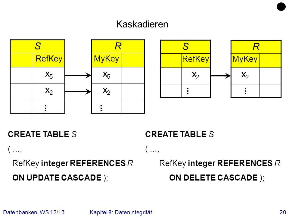 Datenbanken, WS 12/13Kapitel 8: Datenintegrität20 S RefKey x5x5 x2x2 R MyKey x5x5 x2x2 S RefKey x2x2 R MyKey x2x2 Kaskadieren CREATE TABLE S (..., Ref