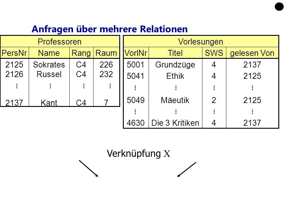 Anfragen über mehrere Relationen RaumRangNamePersNr 226 232 7 C4 Sokrates Russel Kant 2125 2126 2137 Professoren gelesen VonSWSTitelVorlNr 21374Grundz