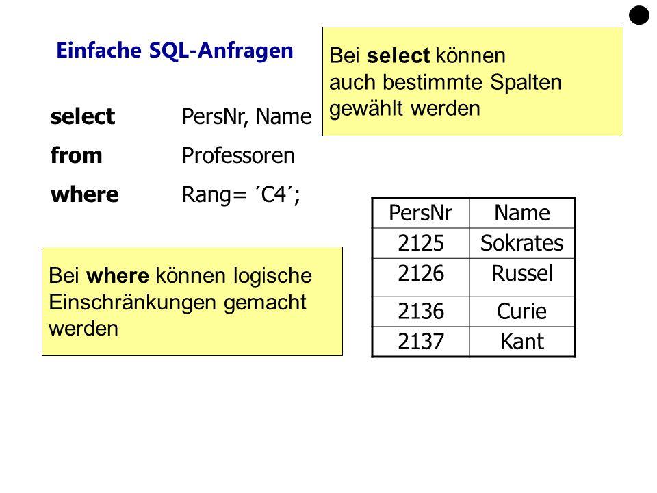 Einfache SQL-Anfragen PersNrName 2125Sokrates 2126Russel 2136Curie 2137Kant selectPersNr, Name fromProfessoren whereRang= ´C4´; Bei select können auch