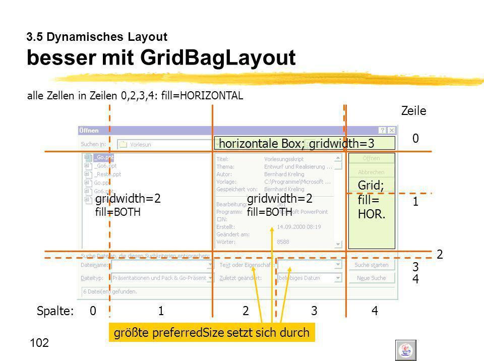 102 3.5 Dynamisches Layout besser mit GridBagLayout Spalte: 01234 Zeile 1 2 3 4 0 Grid; fill= HOR. horizontale Box; gridwidth=3 gridwidth=2 fill=BOTH