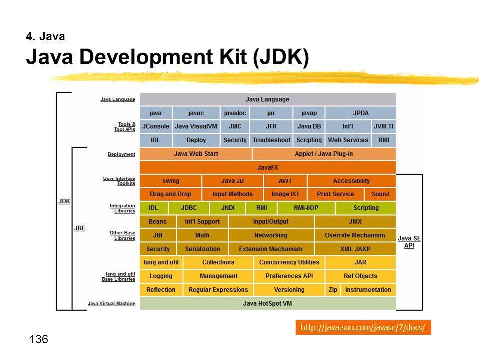 136 4. Java Java Development Kit (JDK) http://java.sun.com/javase/7/docs/