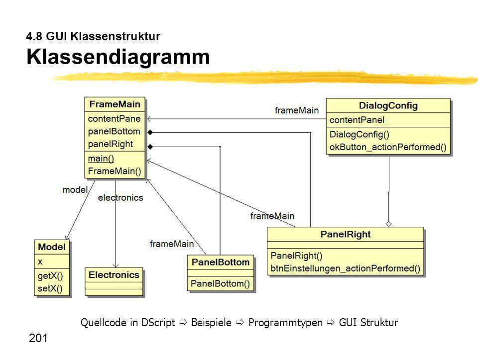 201 4.8 GUI Klassenstruktur Klassendiagramm Quellcode in DScript Beispiele Programmtypen GUI Struktur