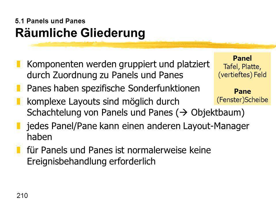 210 5.1 Panels und Panes Räumliche Gliederung zKomponenten werden gruppiert und platziert durch Zuordnung zu Panels und Panes zPanes haben spezifische