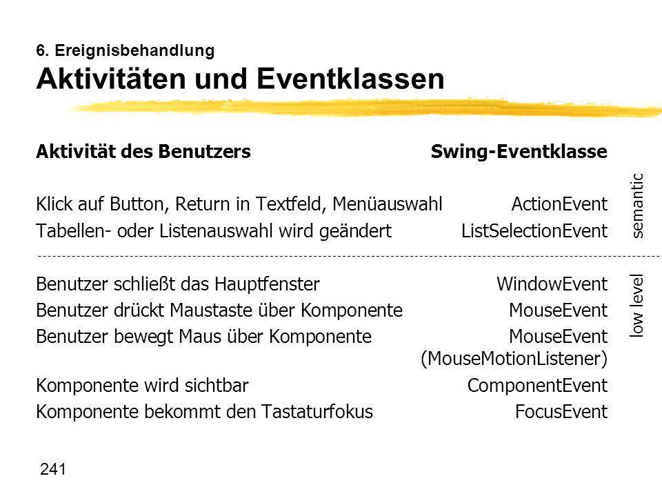 241 6. Ereignisbehandlung Aktivitäten und Eventklassen Aktivität des BenutzersSwing-Eventklasse Klick auf Button, Return in Textfeld, MenüauswahlActio