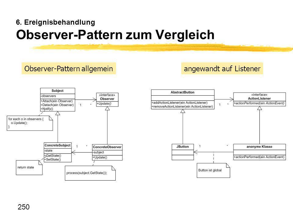250 6. Ereignisbehandlung Observer-Pattern zum Vergleich Observer-Pattern allgemeinangewandt auf Listener