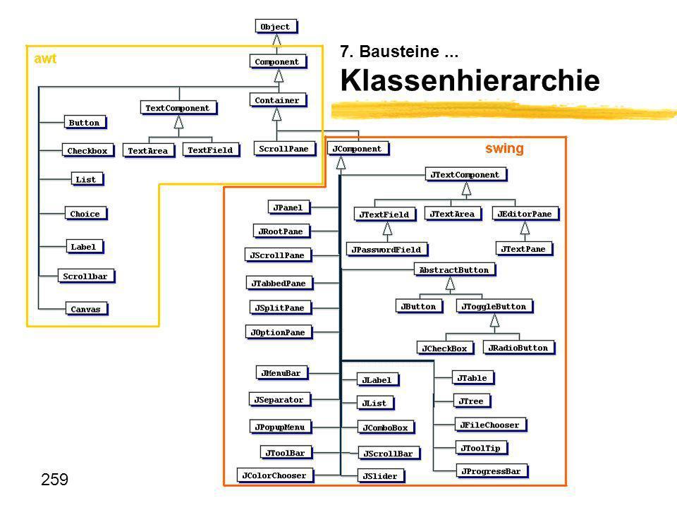 259 7. Bausteine... Klassenhierarchie