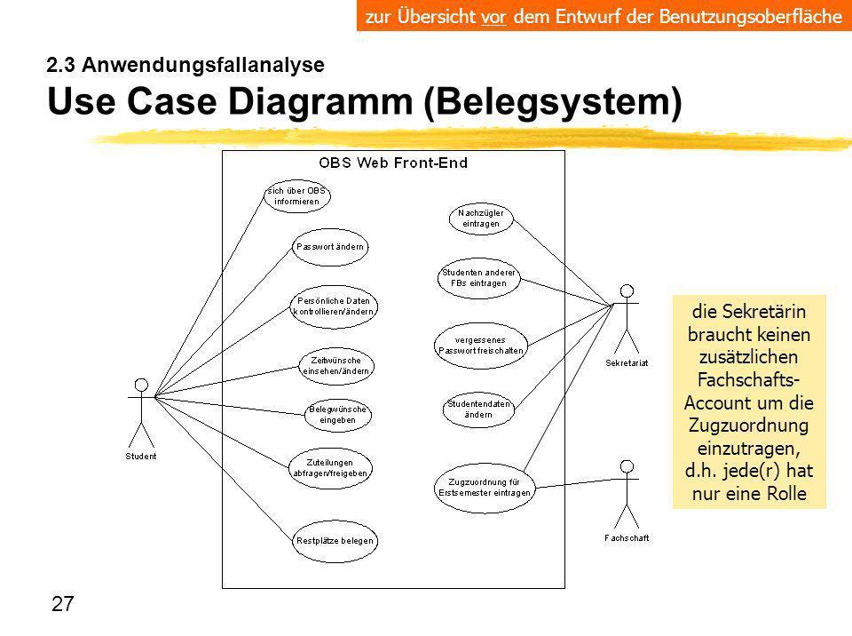 27 2.3 Anwendungsfallanalyse Use Case Diagramm (Belegsystem) die Sekretärin braucht keinen zusätzlichen Fachschafts- Account um die Zugzuordnung einzu