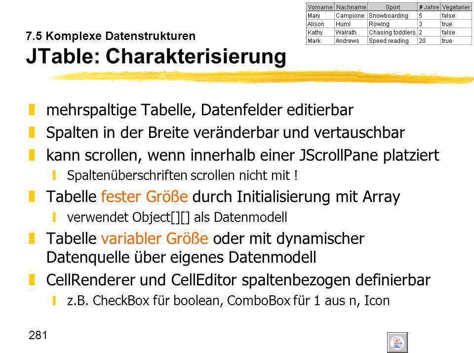 281 7.5 Komplexe Datenstrukturen JTable: Charakterisierung zmehrspaltige Tabelle, Datenfelder editierbar zSpalten in der Breite veränderbar und vertau