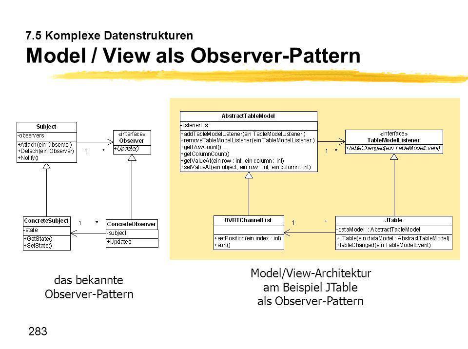 283 7.5 Komplexe Datenstrukturen Model / View als Observer-Pattern das bekannte Observer-Pattern Model/View-Architektur am Beispiel JTable als Observe