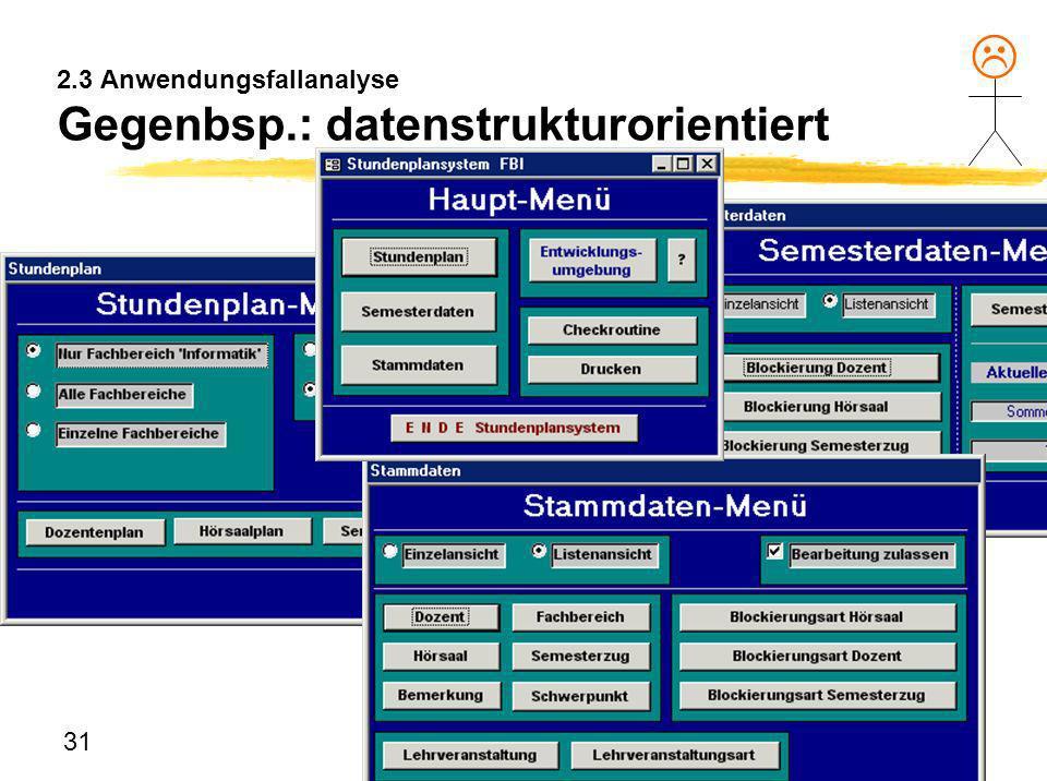 31 2.3 Anwendungsfallanalyse Gegenbsp.: datenstrukturorientiert