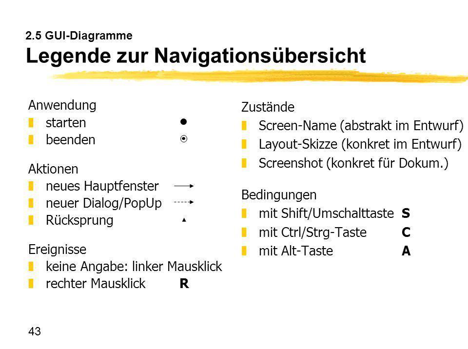 43 2.5 GUI-Diagramme Legende zur Navigationsübersicht Anwendung zstarten zbeenden Aktionen zneues Hauptfenster zneuer Dialog/PopUp zRücksprung Ereigni