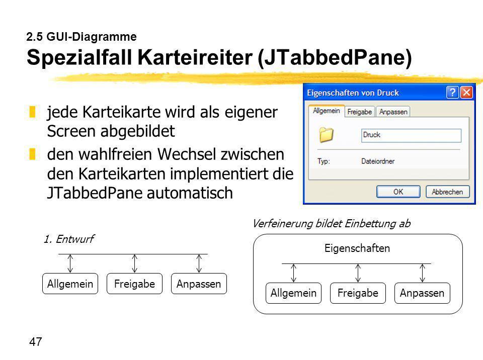 47 2.5 GUI-Diagramme Spezialfall Karteireiter (JTabbedPane) zjede Karteikarte wird als eigener Screen abgebildet zden wahlfreien Wechsel zwischen den