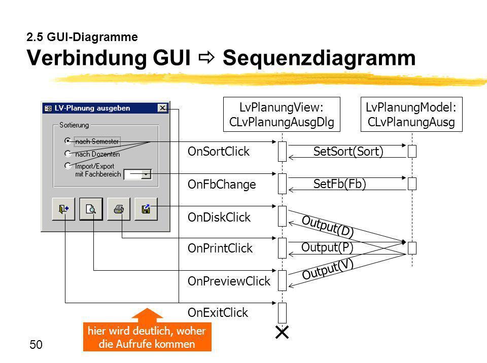 50 2.5 GUI-Diagramme Verbindung GUI Sequenzdiagramm LvPlanungView: CLvPlanungAusgDlg OnSortClick OnFbChange OnDiskClick OnPrintClick OnPreviewClick On