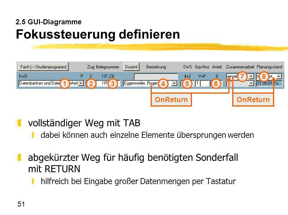 51 2.5 GUI-Diagramme Fokussteuerung definieren zvollständiger Weg mit TAB ydabei können auch einzelne Elemente übersprungen werden zabgekürzter Weg fü