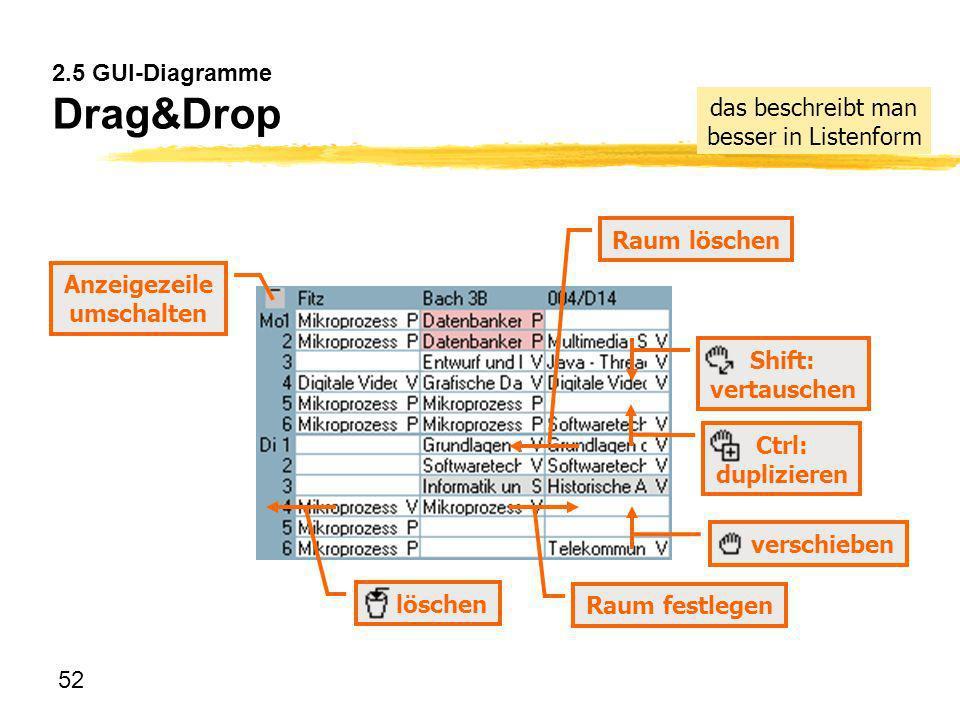 52 2.5 GUI-Diagramme Drag&Drop Raum festlegen verschieben löschen Shift: vertauschen Ctrl: duplizieren Raum löschen Anzeigezeile umschalten das beschr