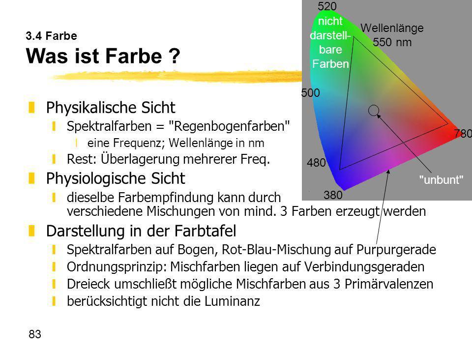 83 3.4 Farbe Was ist Farbe ? zPhysikalische Sicht ySpektralfarben =
