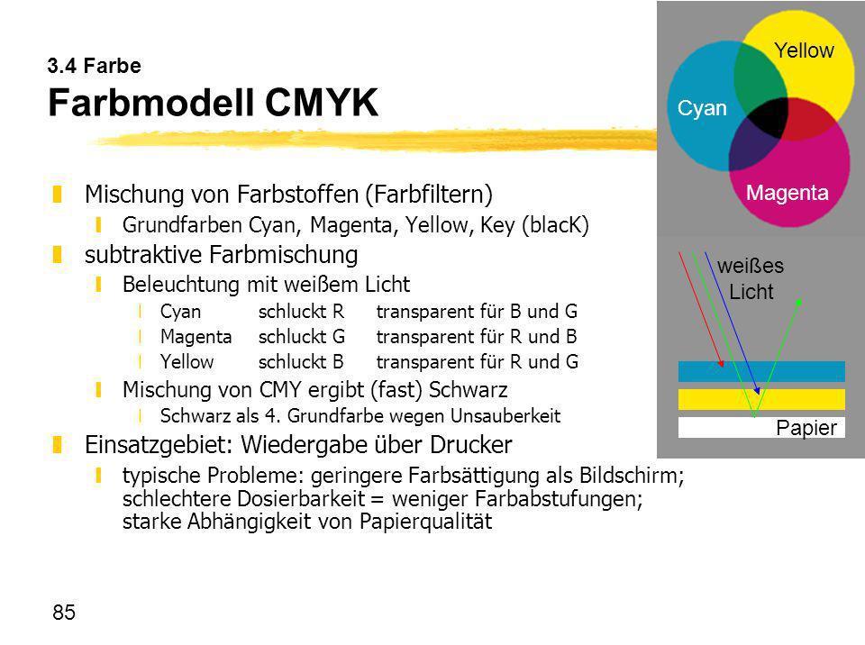 85 Cyan Magenta Yellow Papier weißes Licht 3.4 Farbe Farbmodell CMYK zMischung von Farbstoffen (Farbfiltern) yGrundfarben Cyan, Magenta, Yellow, Key (
