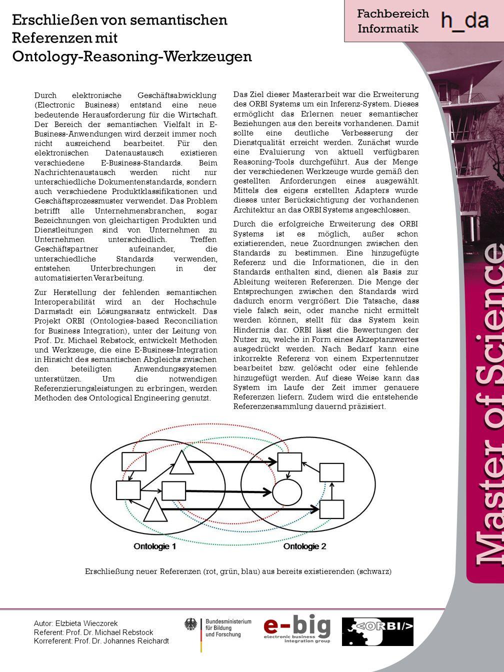 Erschließen von semantischen Referenzen mit Ontology-Reasoning-Werkzeugen Das Ziel dieser Masterarbeit war die Erweiterung des ORBI Systems um ein Inferenz-System.