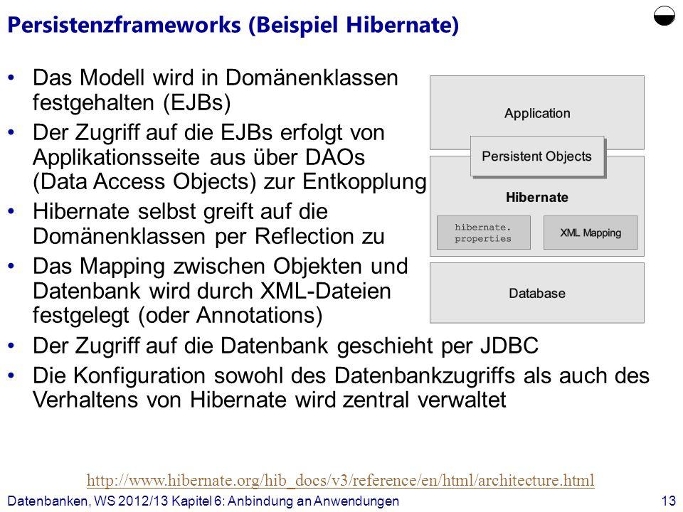Persistenzframeworks (Beispiel Hibernate) Datenbanken, WS 2012/13 Kapitel 6: Anbindung an Anwendungen13 http://www.hibernate.org/hib_docs/v3/reference/en/html/architecture.html Das Modell wird in Domänenklassen festgehalten (EJBs) Der Zugriff auf die EJBs erfolgt von Applikationsseite aus über DAOs (Data Access Objects) zur Entkopplung Hibernate selbst greift auf die Domänenklassen per Reflection zu Das Mapping zwischen Objekten und Datenbank wird durch XML-Dateien festgelegt (oder Annotations) Der Zugriff auf die Datenbank geschieht per JDBC Die Konfiguration sowohl des Datenbankzugriffs als auch des Verhaltens von Hibernate wird zentral verwaltet