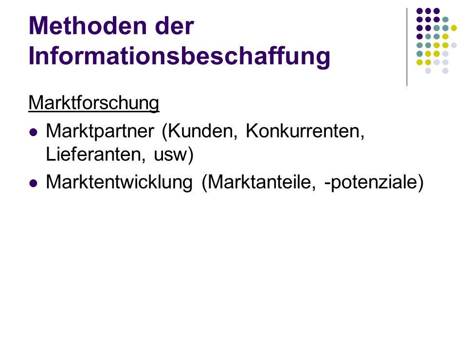 Methoden der Informationsbeschaffung Marktforschung Marktpartner (Kunden, Konkurrenten, Lieferanten, usw) Marktentwicklung (Marktanteile, -potenziale)
