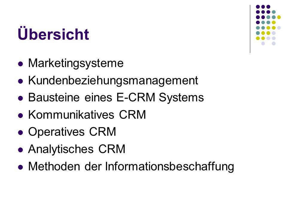 Übersicht Marketingsysteme Kundenbeziehungsmanagement Bausteine eines E-CRM Systems Kommunikatives CRM Operatives CRM Analytisches CRM Methoden der In