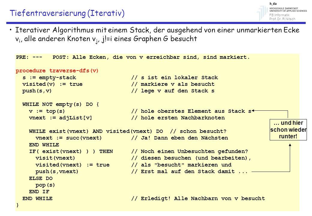 FB Informatik Prof. Dr. R.Nitsch 09.10.2008Projekt FutureCar 11 Tiefentraversierung (Iterativ) Iterativer Algorithmus mit einem Stack, der ausgehend v