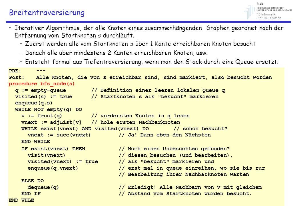 FB Informatik Prof. Dr. R.Nitsch 09.10.2008Projekt FutureCar 12 Breitentraversierung Iterativer Algorithmus, der alle Knoten eines zusammenhängenden G