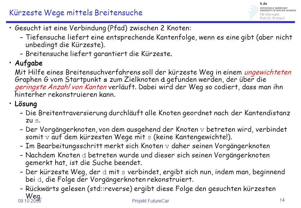 FB Informatik Prof. Dr. R.Nitsch 09.10.2008Projekt FutureCar 14 Kürzeste Wege mittels Breitensuche Gesucht ist eine Verbindung (Pfad) zwischen 2 Knote