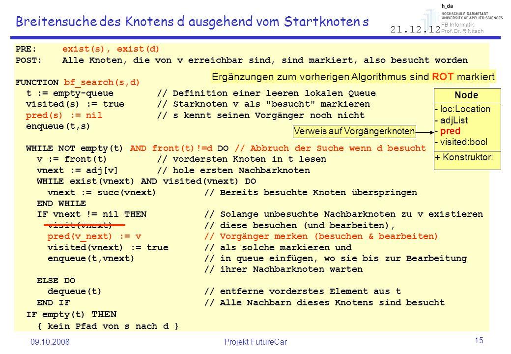 FB Informatik Prof. Dr. R.Nitsch 09.10.2008Projekt FutureCar 15 Breitensuche des Knotens d ausgehend vom Startknoten s PRE:exist(s), exist(d) POST:All