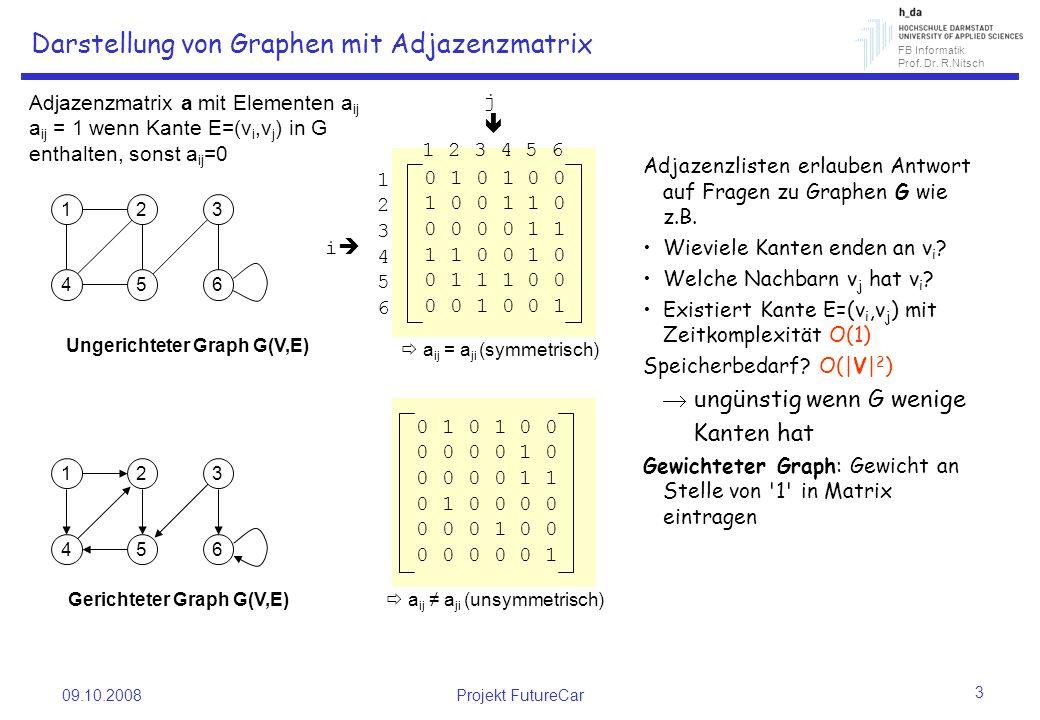FB Informatik Prof. Dr. R.Nitsch 09.10.2008Projekt FutureCar 3 Darstellung von Graphen mit Adjazenzmatrix Adjazenzmatrix a mit Elementen a ij a ij = 1