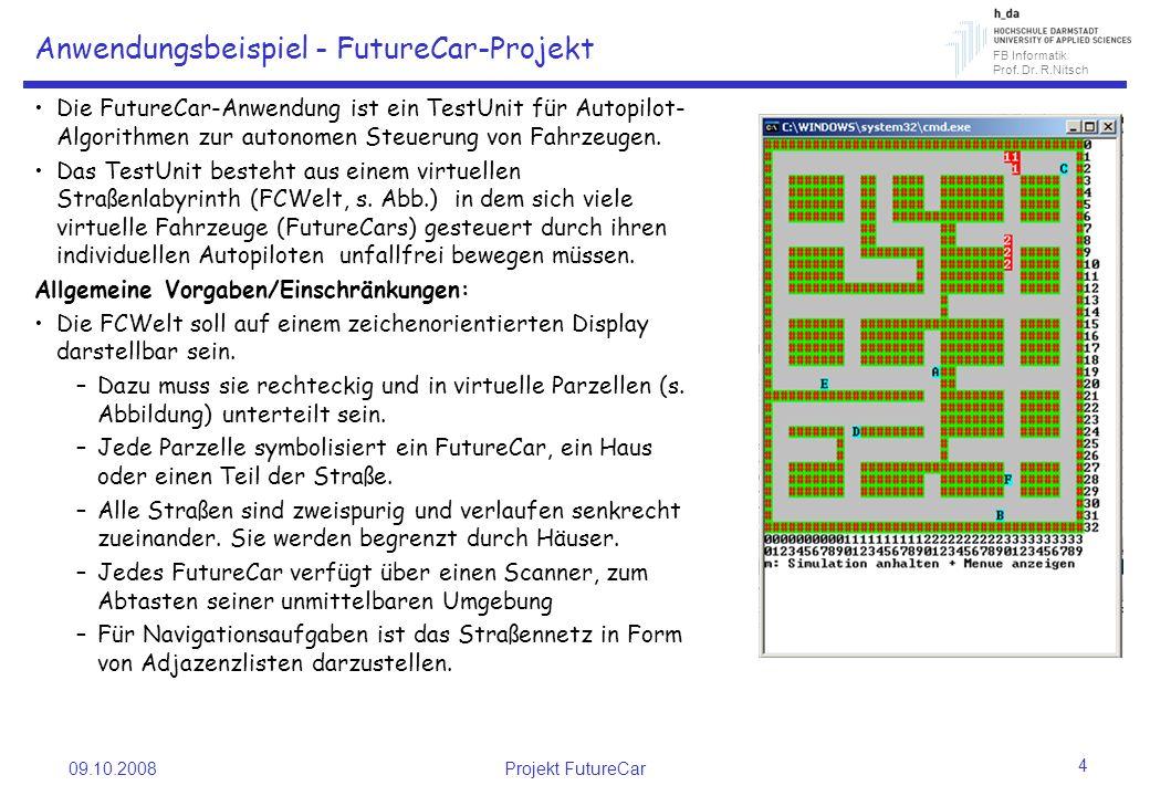 FB Informatik Prof. Dr. R.Nitsch 09.10.2008Projekt FutureCar 4 Anwendungsbeispiel - FutureCar-Projekt Die FutureCar-Anwendung ist ein TestUnit für Aut
