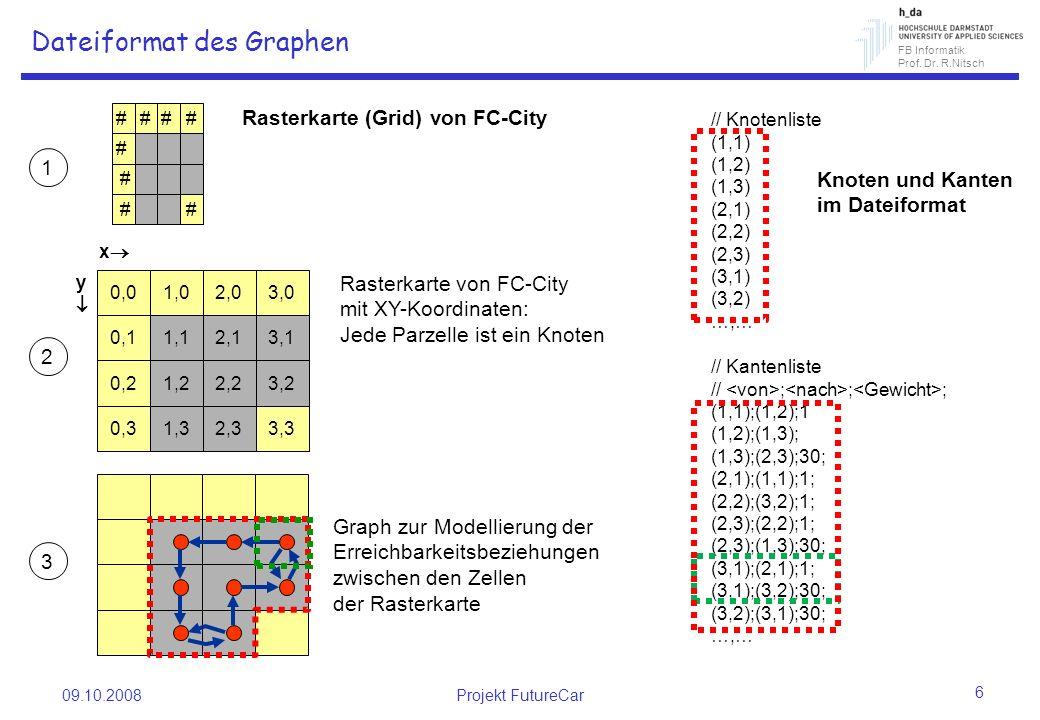 FB Informatik Prof. Dr. R.Nitsch 09.10.2008Projekt FutureCar 6 Dateiformat des Graphen #### # # # # 0,01,02,03,0 0,11,12,13,1 0,21,22,23,2 0,31,32,33,