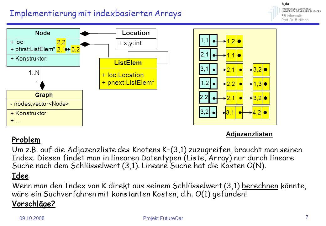 FB Informatik Prof. Dr. R.Nitsch 3,1 1,1 2,1 1,2 3,2 2,2 09.10.2008Projekt FutureCar 7 Implementierung mit indexbasierten Arrays Problem Um z.B. auf d