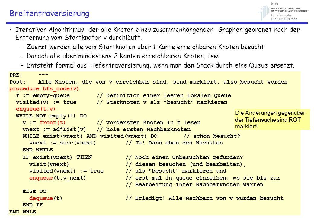 FB Informatik Prof. Dr. R.Nitsch 09.10.2008Projekt FutureCar 10 Breitentraversierung Iterativer Algorithmus, der alle Knoten eines zusammenhängenden G