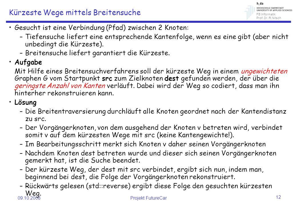 FB Informatik Prof. Dr. R.Nitsch 09.10.2008Projekt FutureCar 12 Kürzeste Wege mittels Breitensuche Gesucht ist eine Verbindung (Pfad) zwischen 2 Knote