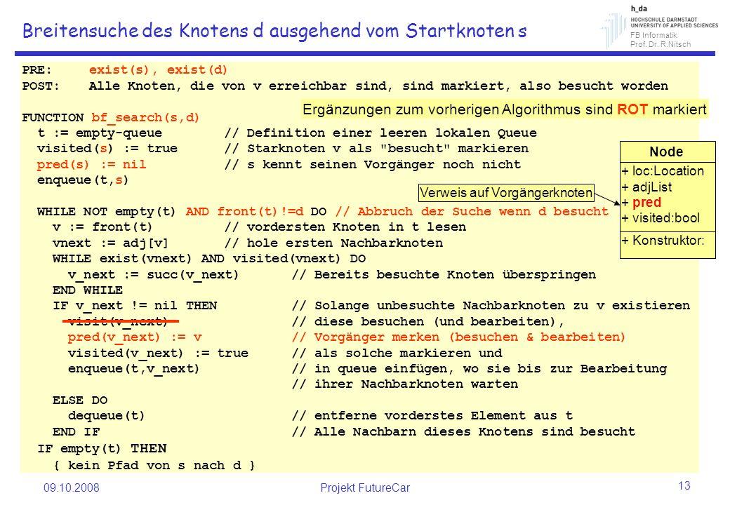 FB Informatik Prof. Dr. R.Nitsch 09.10.2008Projekt FutureCar 13 Breitensuche des Knotens d ausgehend vom Startknoten s PRE:exist(s), exist(d) POST:All