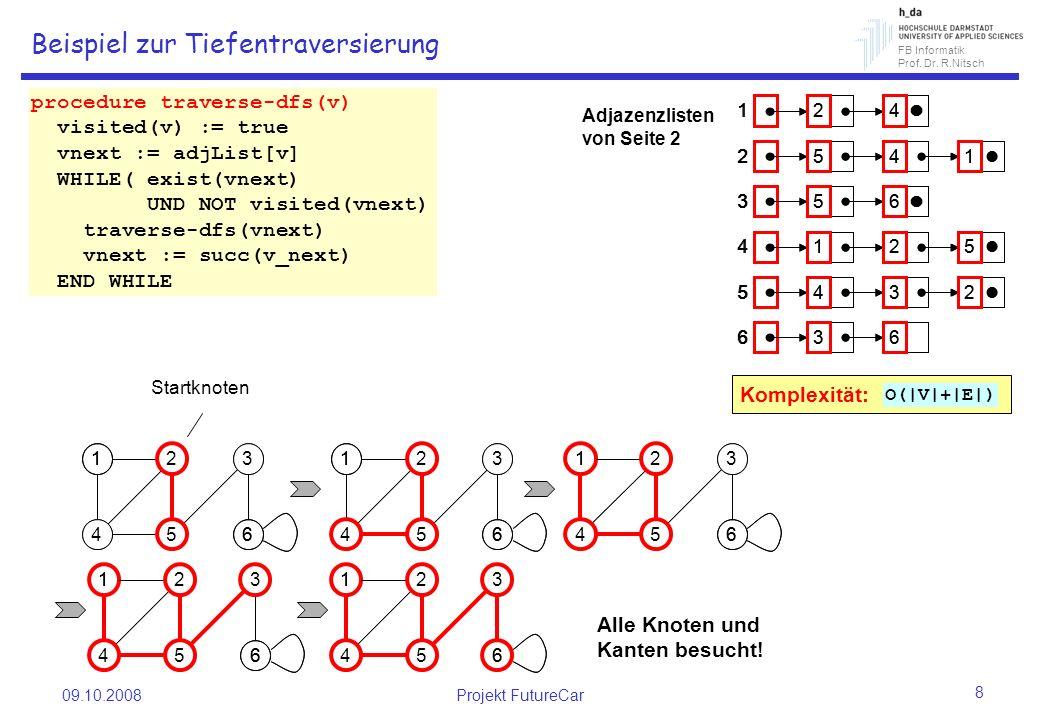 FB Informatik Prof. Dr. R.Nitsch 09.10.2008Projekt FutureCar 8 Beispiel zur Tiefentraversierung 1 6 2 5 3 4 1 6 2 5 3 4 1 6 2 5 3 4 1 6 2 5 3 4 1 6 2