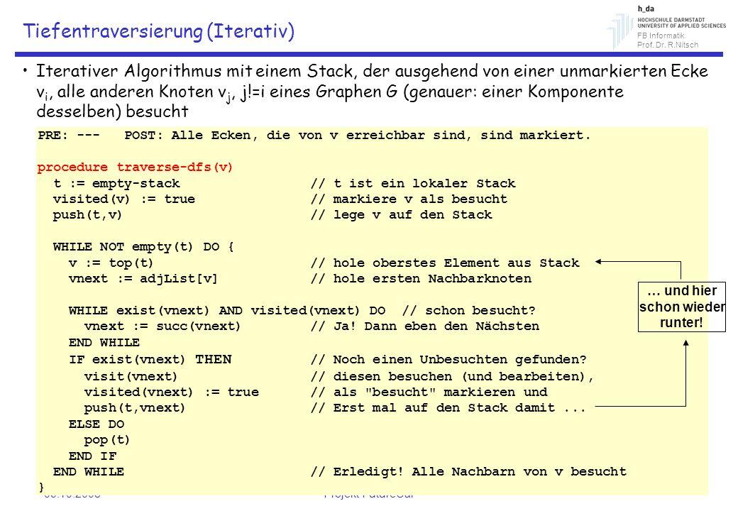 FB Informatik Prof. Dr. R.Nitsch 09.10.2008Projekt FutureCar 9 Tiefentraversierung (Iterativ) Iterativer Algorithmus mit einem Stack, der ausgehend vo