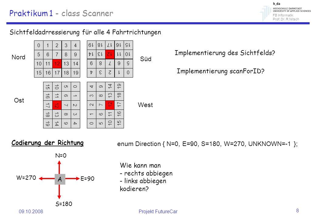 FB Informatik Prof. Dr. R.Nitsch 09.10.2008Projekt FutureCar 8 Praktikum 1 - class Scanner Codierung der Richtung A N=0 E=90 S=180 W=270 Wie kann man