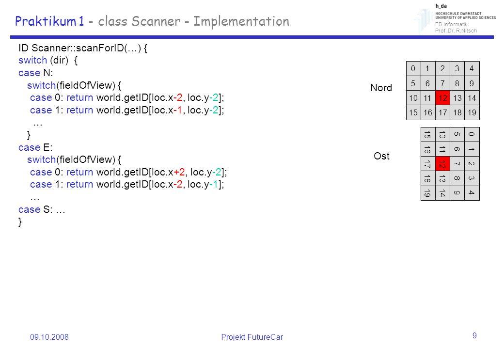 FB Informatik Prof. Dr. R.Nitsch 09.10.2008Projekt FutureCar 9 Praktikum 1 - class Scanner - Implementation ID Scanner::scanForID(…) { switch (dir) {