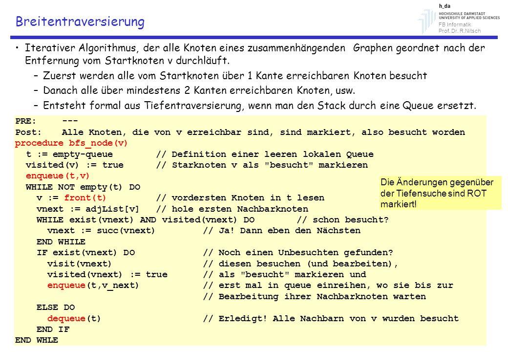 FB Informatik Prof. Dr. R.Nitsch 09.10.2008Projekt FutureCar 11 Breitentraversierung Iterativer Algorithmus, der alle Knoten eines zusammenhängenden G