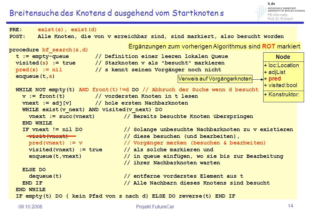 FB Informatik Prof. Dr. R.Nitsch 09.10.2008Projekt FutureCar 14 Breitensuche des Knotens d ausgehend vom Startknoten s PRE:exist(s), exist(d) POST:All