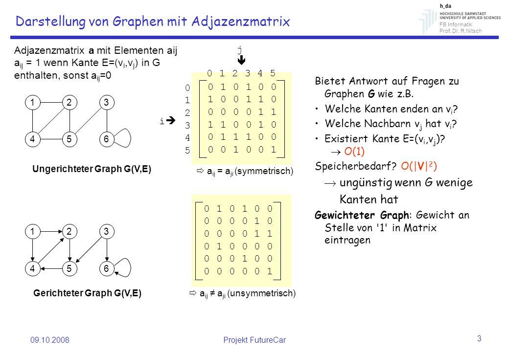 FB Informatik Prof. Dr. R.Nitsch 09.10.2008Projekt FutureCar 3 Darstellung von Graphen mit Adjazenzmatrix Adjazenzmatrix a mit Elementen aij a ij = 1