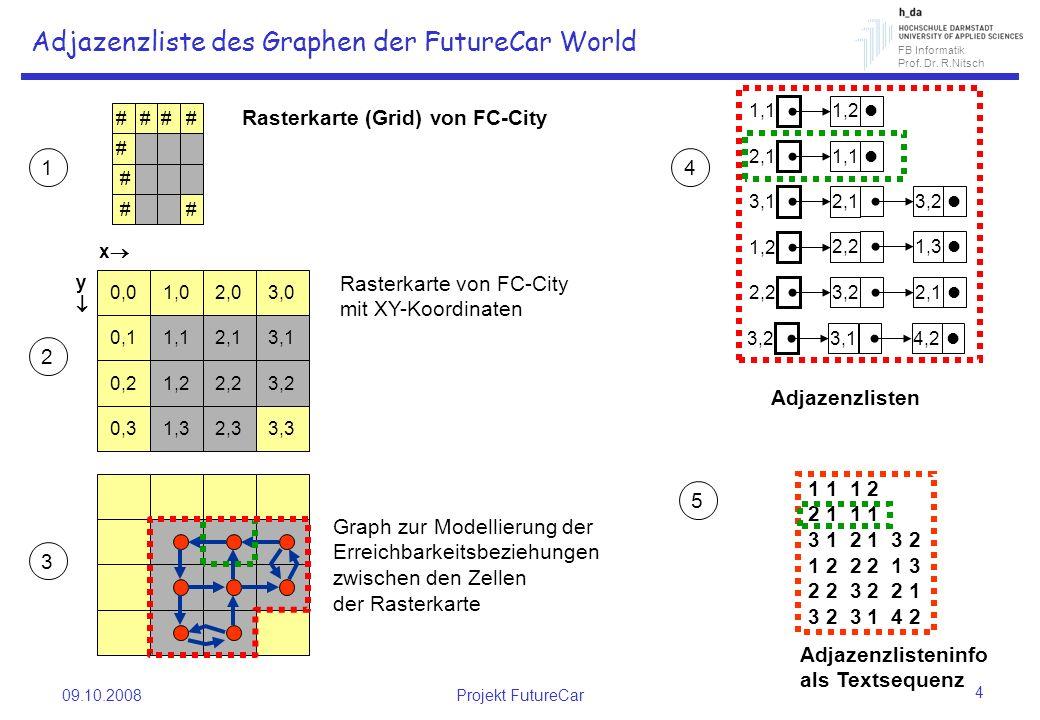 FB Informatik Prof. Dr. R.Nitsch 09.10.2008Projekt FutureCar 4 Adjazenzliste des Graphen der FutureCar World #### # # # # 0,01,02,03,0 0,11,12,13,1 0,