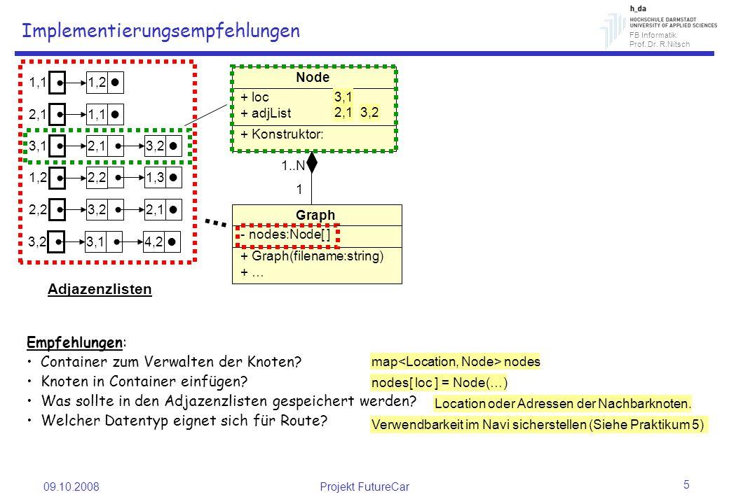 FB Informatik Prof. Dr. R.Nitsch 09.10.2008Projekt FutureCar 5 Implementierungsempfehlungen Empfehlungen: Container zum Verwalten der Knoten? Knoten i