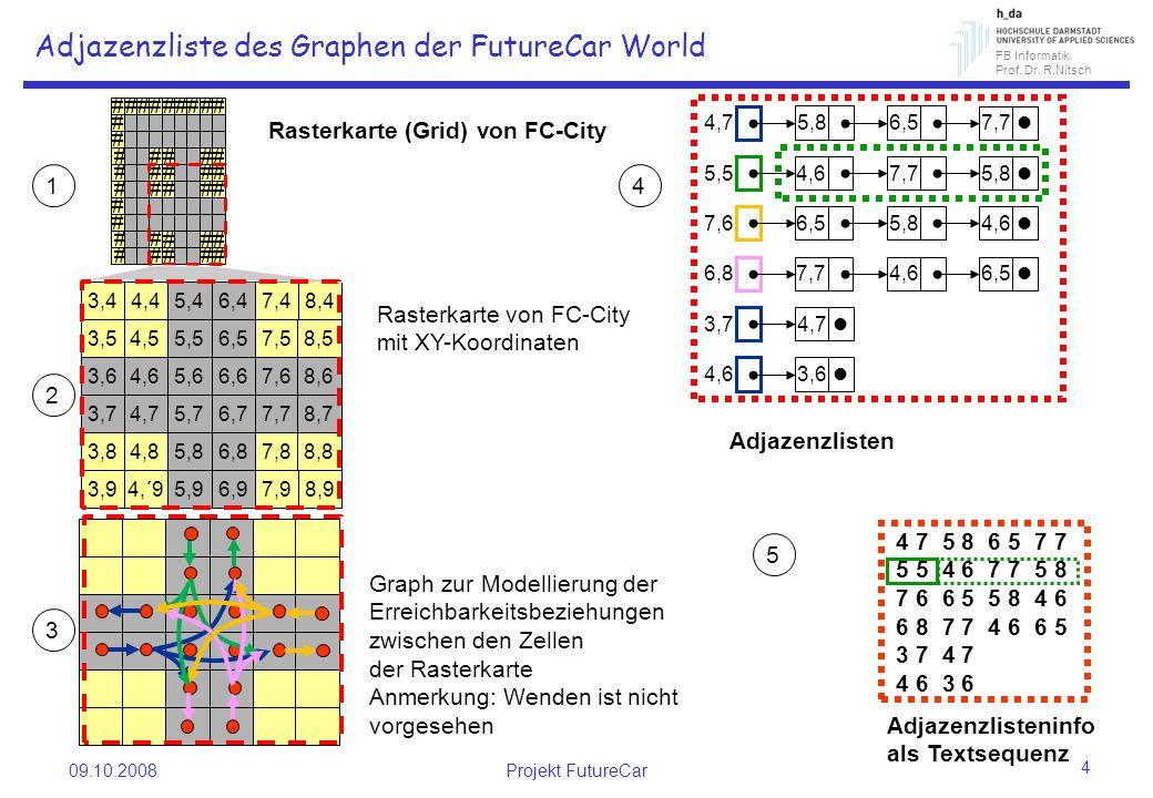 FB Informatik Prof.Dr. R.Nitsch Path-Container mit Knotensequenz des kürzesten Weges füllen // 1.