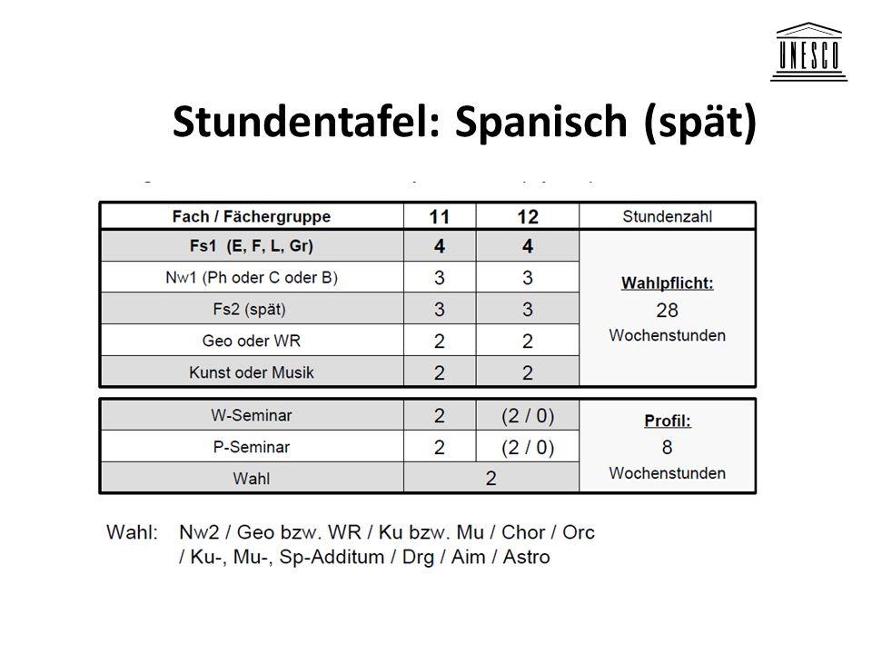 Stundentafel: Spanisch (spät)