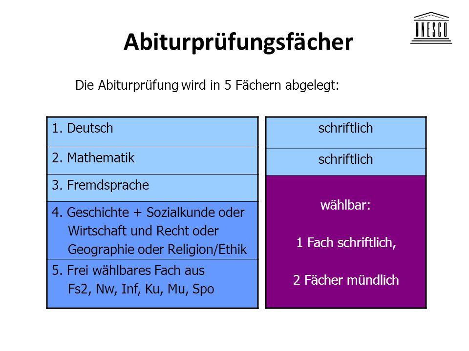 Abiturprüfungsfächer 1. Deutsch 2. Mathematik 3. Fremdsprache 4. Geschichte + Sozialkunde oder Wirtschaft und Recht oder Geographie oder Religion/Ethi