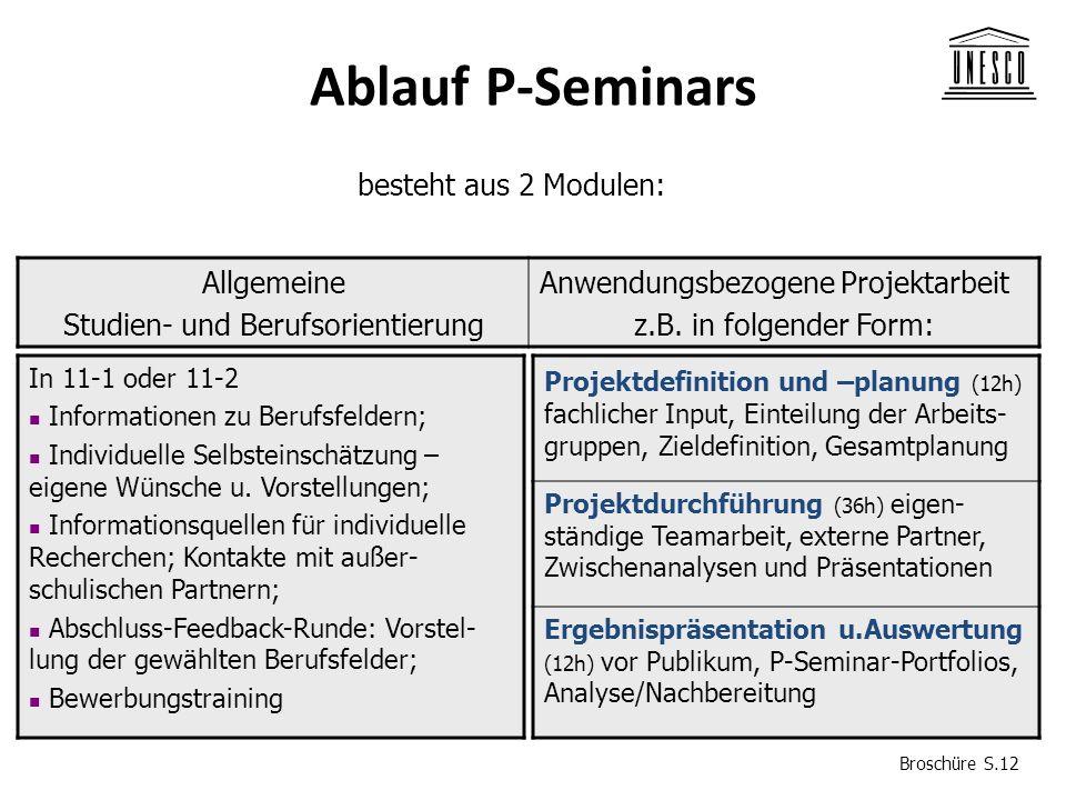 Ablauf P-Seminars Broschüre S.12 besteht aus 2 Modulen: Allgemeine Studien- und Berufsorientierung Anwendungsbezogene Projektarbeit z.B. in folgender