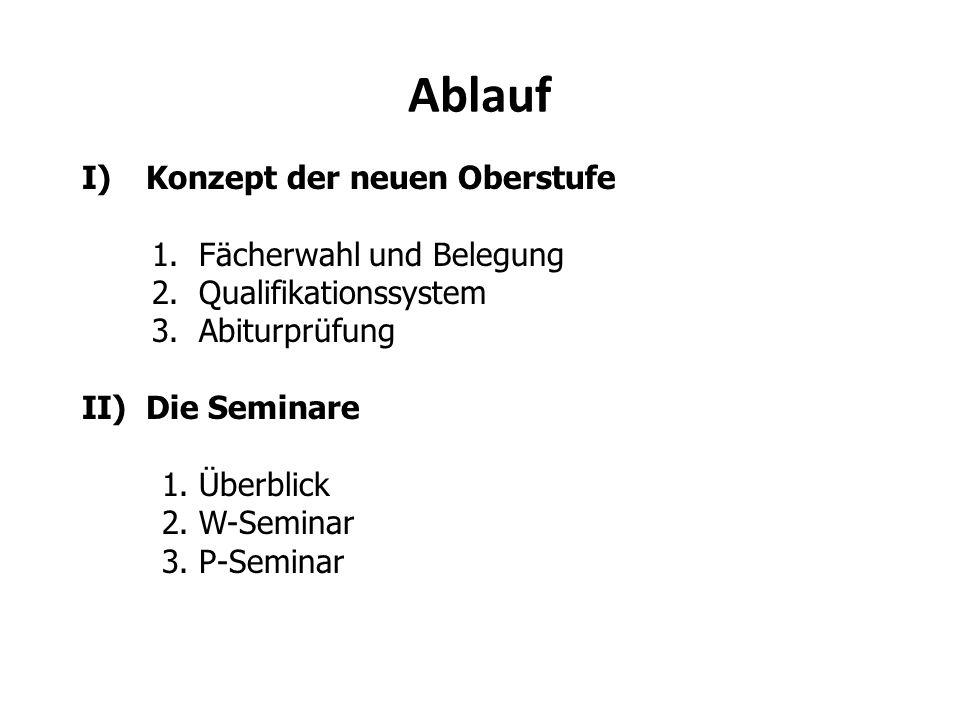 Ablauf I)Konzept der neuen Oberstufe 1. Fächerwahl und Belegung 2. Qualifikationssystem 3. Abiturprüfung II)Die Seminare 1. Überblick 2. W-Seminar 3.